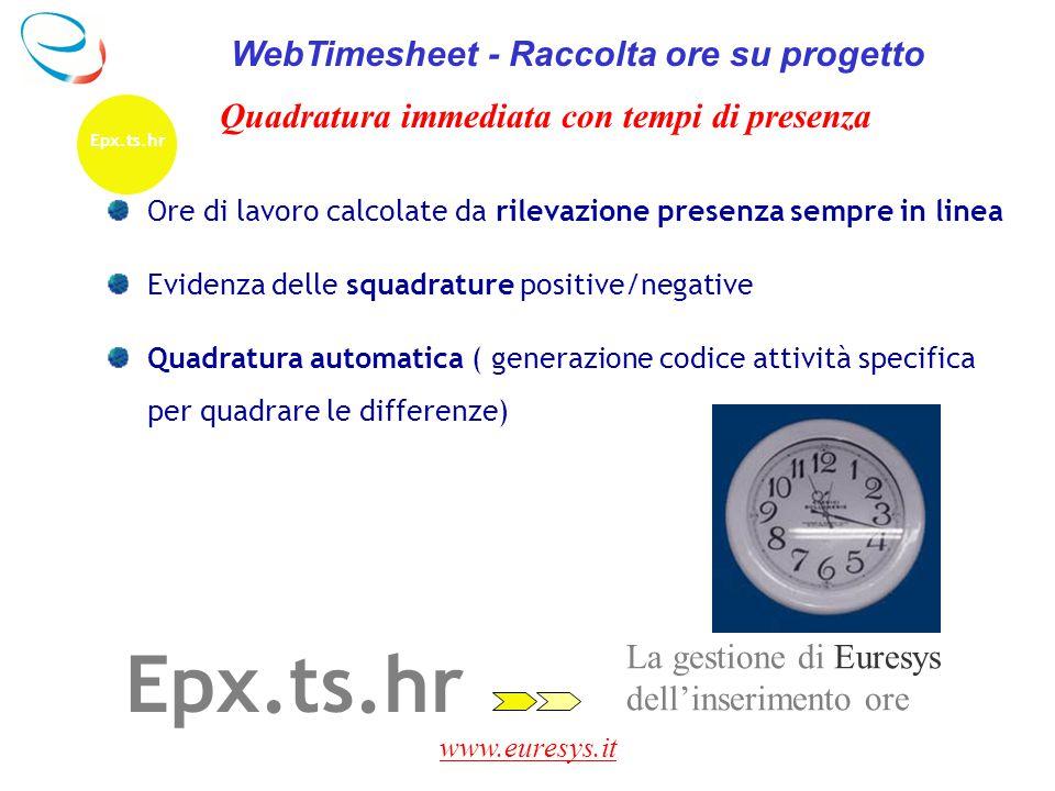 www.euresys.it La gestione di Euresys dell'inserimento ore Epx.ts.hr WebTimesheet - Raccolta ore su progetto Quadratura immediata con tempi di presenz