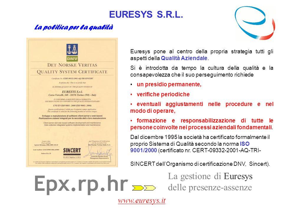 www.euresys.it Epx.rp.hr La gestione di Euresys delle transazioni remote Timbratura Virtuale WEB Utilizzo di infrastrutture standard Accesso distribuito Informazioni real time Ottimizzazione costi Raccolta dati Epx.rp.hr