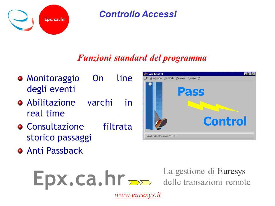 www.euresys.it Epx.ca.hr La gestione di Euresys delle transazioni remote Funzioni standard del programma Epx.ca.hr Controllo Accessi Monitoraggio On l