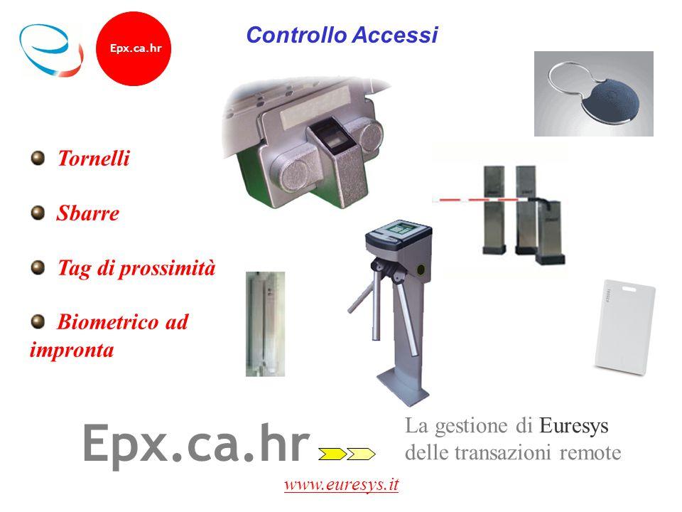 www.euresys.it Epx.ca.hr La gestione di Euresys delle transazioni remote Tornelli Sbarre Tag di prossimità Biometrico ad impronta Epx.ca.hr Controllo