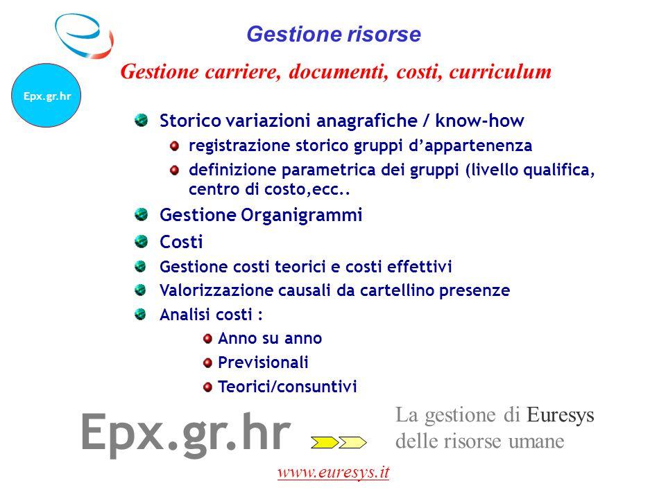 www.euresys.it La gestione di Euresys delle risorse umane Epx.gr.hr Gestione risorse Storico variazioni anagrafiche / know-how registrazione storico g