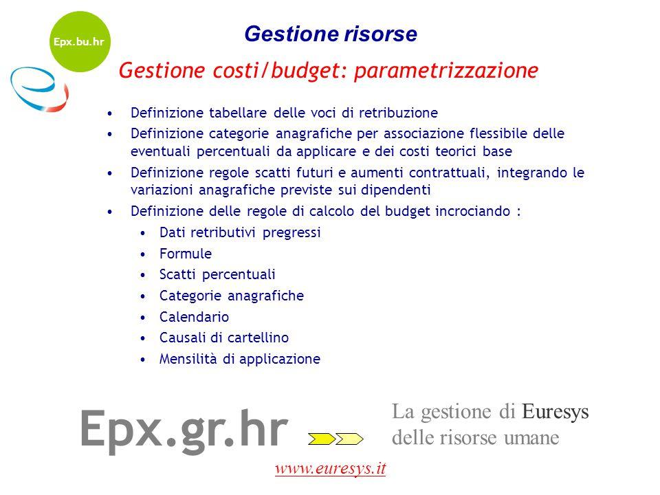 www.euresys.it La gestione di Euresys delle risorse umane Epx.gr.hr Gestione risorse Definizione tabellare delle voci di retribuzione Definizione cate