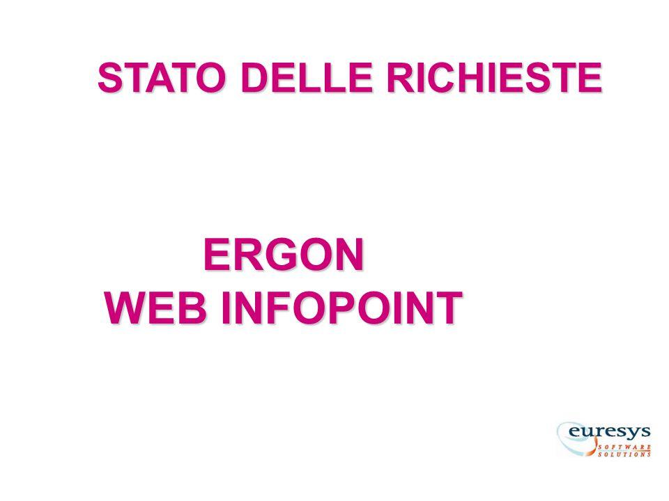 ERGON WEB INFOPOINT STATO DELLE RICHIESTE
