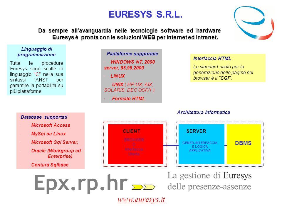 www.euresys.it rilevazione presenze rilevazione presenze ERGON workflow giustificazioni gestione turni Epx.gr.hr Epx.ns.hrEpx.ca.hr Epx.ts.hr Il portale di Euresys per le risorse umane Epx.rp.hr Rilevazione presenze E' la rilevazione automatica delle presenze multiazienda, completamente in ambiente Web, predisposta quindi per l'uso in forma ASP, dotata di tutti i moduli accessori.