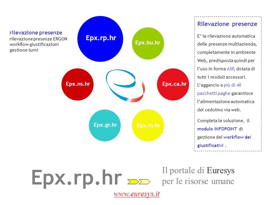 www.euresys.it La gestione di Euresys delle note spesa Epx.ns.hr Caricamenti di base Impostazione tabellare dei parametri di base relativi ai rimborsi Gestione dei vincoli aziendali con segnalazione del loro superamento al momento del caricamento e successivamente al responsabile con evidenza 'visiva' (differente colore).