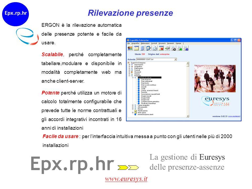 www.euresys.it La gestione di Euresys delle risorse umane Epx.gr.hr Pianificazione risorse Analisi dei piani Confronto tra due piani e tra piano e consuntivo