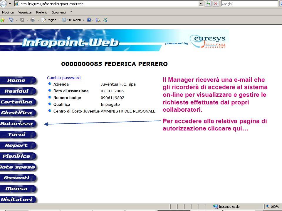 Il Manager riceverà una e-mail che gli ricorderà di accedere al sistema on-line per visualizzare e gestire le richieste effettuate dai propri collabor