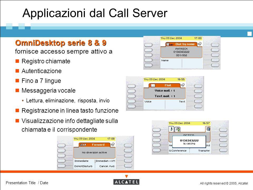 All rights reserved © 2005, Alcatel Presentation Title / Date Applicazioni dal Call Server  OmniDesktop serie 8 & 9  OmniDesktop serie 8 & 9 fornisc