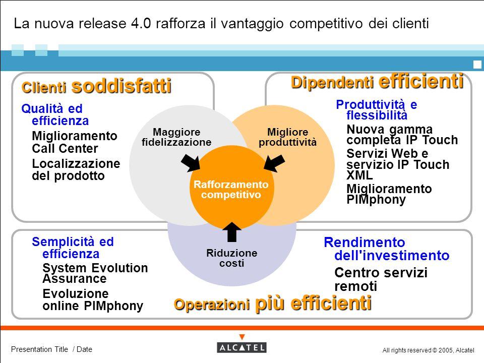 All rights reserved © 2005, Alcatel Presentation Title / Date La nuova release 4.0 rafforza il vantaggio competitivo dei clienti Dipendenti efficienti