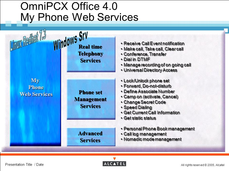 All rights reserved © 2005, Alcatel Presentation Title / Date OmniPCX Office 4.0 My Phone Web Services Real time Telephony Services Receive Call Event
