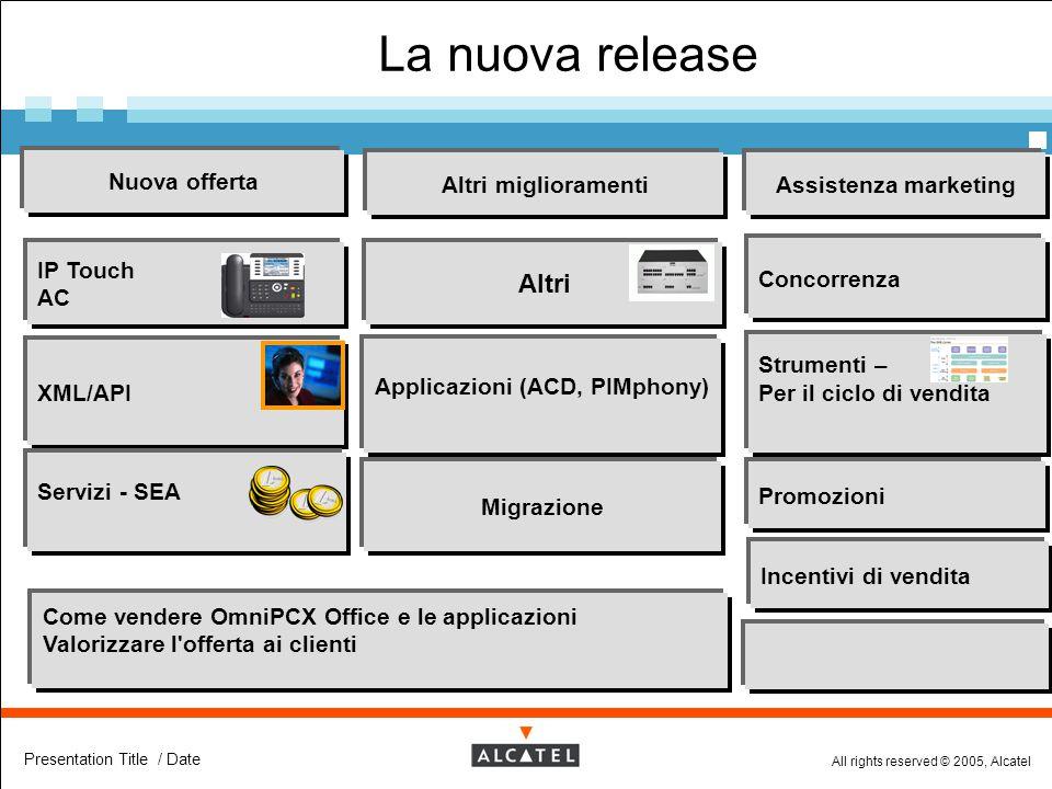 All rights reserved © 2005, Alcatel Presentation Title / Date La nuova release Altri (50-250) Nuova offerta Assistenza marketingAltri miglioramenti XM