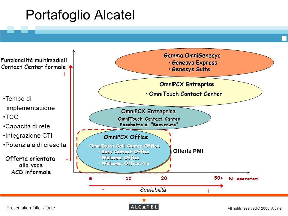 All rights reserved © 2005, Alcatel Presentation Title / Date Portafoglio Alcatel 510 20 50+ Funzionalità multimediali Contact Center formale Offerta