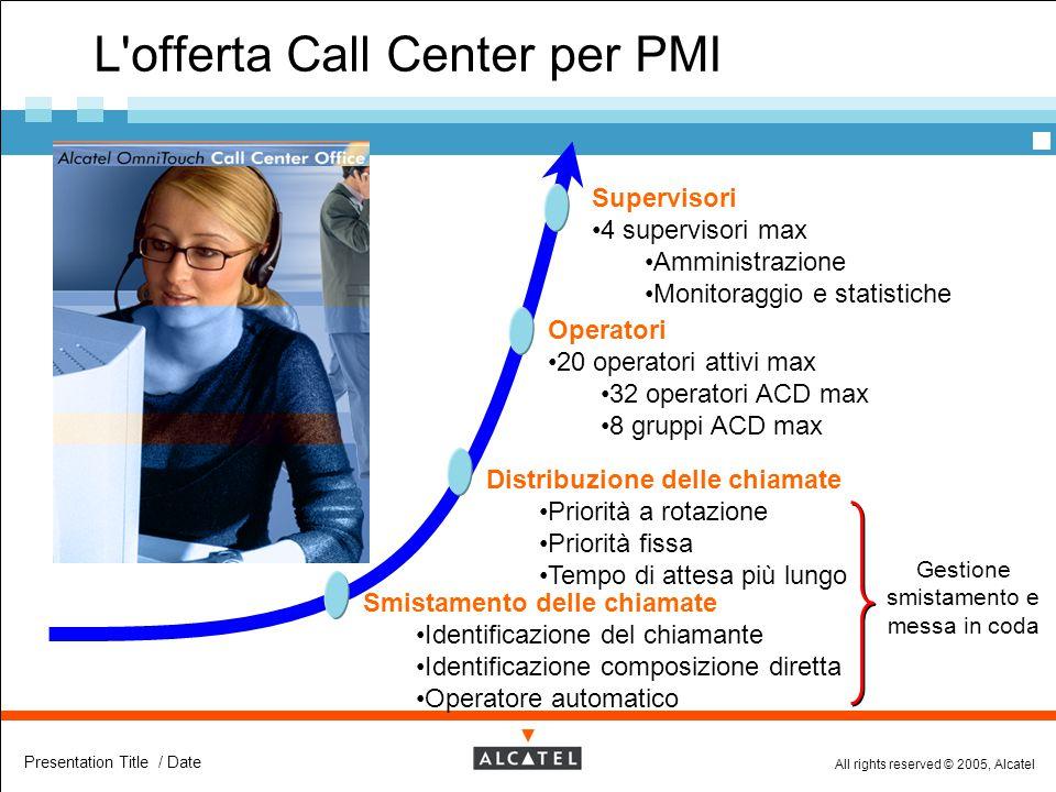 All rights reserved © 2005, Alcatel Presentation Title / Date Distribuzione delle chiamate Priorità a rotazione Priorità fissa Tempo di attesa più lun