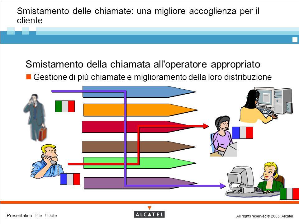All rights reserved © 2005, Alcatel Presentation Title / Date Smistamento delle chiamate: una migliore accoglienza per il cliente  Smistamento della