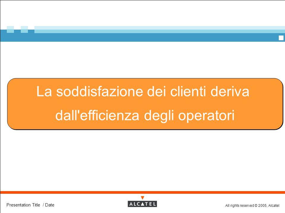 All rights reserved © 2005, Alcatel Presentation Title / Date La soddisfazione dei clienti deriva dall'efficienza degli operatori La soddisfazione dei