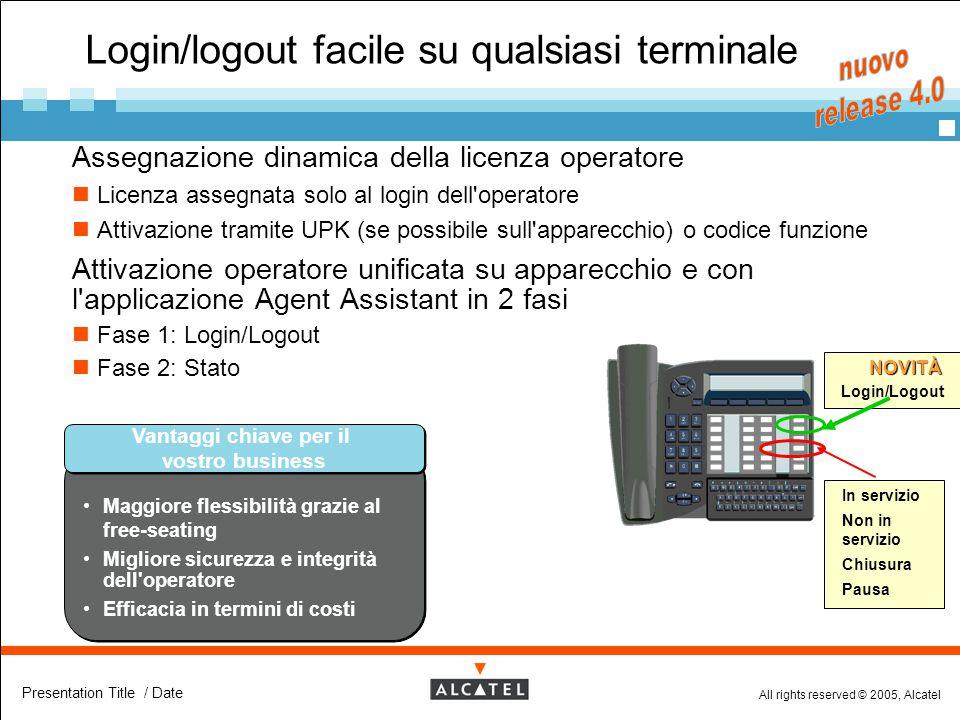 All rights reserved © 2005, Alcatel Presentation Title / Date Login/logout facile su qualsiasi terminale  Assegnazione dinamica della licenza operato
