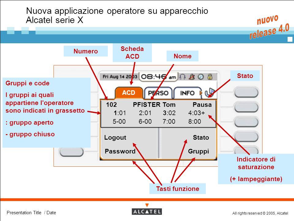 All rights reserved © 2005, Alcatel Presentation Title / Date Nuova applicazione operatore su apparecchio Alcatel serie X ACD Logout Password Stato Gr