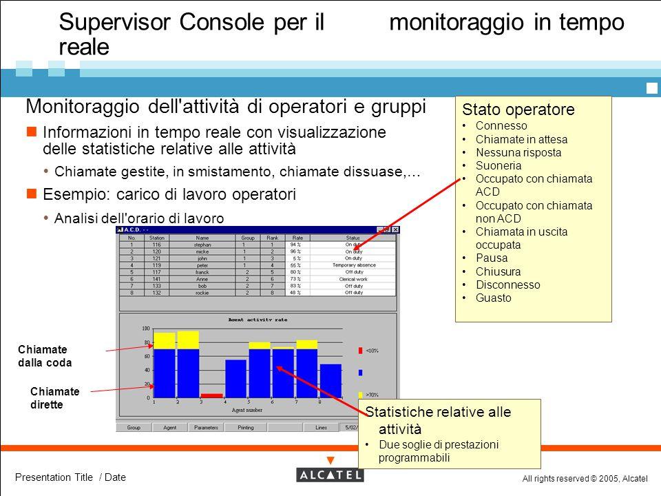 All rights reserved © 2005, Alcatel Presentation Title / Date  Monitoraggio dell'attività di operatori e gruppi Informazioni in tempo reale con visua