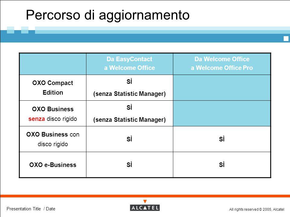 All rights reserved © 2005, Alcatel Presentation Title / Date Percorso di aggiornamento Da EasyContact a Welcome Office Da Welcome Office a Welcome Of