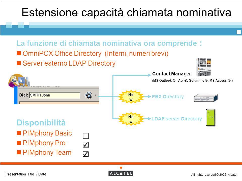 All rights reserved © 2005, Alcatel Presentation Title / Date Estensione capacità chiamata nominativa  La funzione di chiamata nominativa ora compren