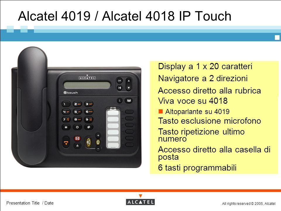 All rights reserved © 2005, Alcatel Presentation Title / Date  IP Touch Presentation Server (PRS) Fornisce il contenuto Web a IP Touch Consente ai telefoni IP Touch di interagire con applicazioni basate su Web Come funziona.