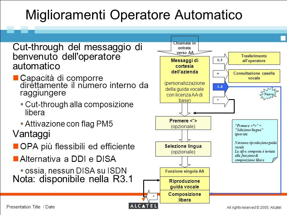 All rights reserved © 2005, Alcatel Presentation Title / Date Miglioramenti Operatore Automatico  Cut-through del messaggio di benvenuto dell'operato