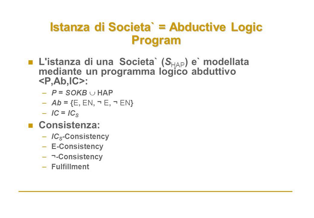 Istanza di Societa` = Abductive Logic Program n L istanza di una Societa` (S HAP ) e` modellata mediante un programma logico abduttivo : –P = SOKB  HAP –Ab = {E, EN, ¬ E, ¬ EN} –IC = IC S n Consistenza: –IC S -Consistency –E-Consistency –¬-Consistency –Fulfillment n L istanza di una Societa` (S HAP ) e` modellata mediante un programma logico abduttivo : –P = SOKB  HAP –Ab = {E, EN, ¬ E, ¬ EN} –IC = IC S n Consistenza: –IC S -Consistency –E-Consistency –¬-Consistency –Fulfillment