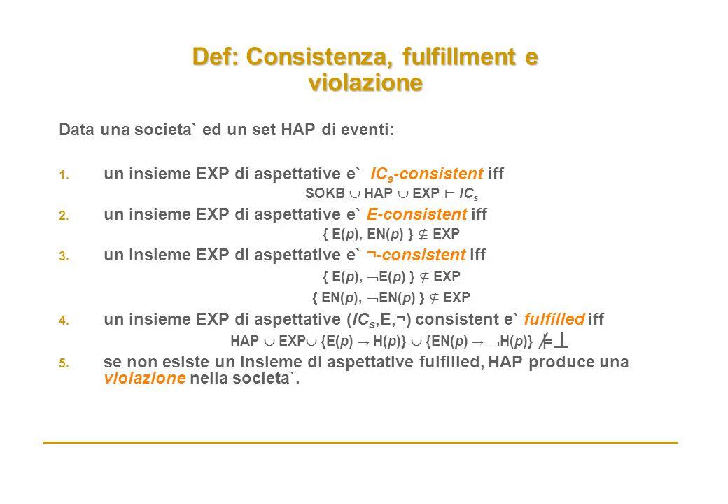 Def: Consistenza, fulfillment e violazione Data una societa` ed un set HAP di eventi: 1. un insieme EXP di aspettative e` IC s -consistent iff SOKB 