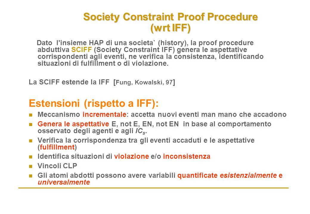 Society Constraint Proof Procedure (wrt IFF) Dato l insieme HAP di una societa` (history), la proof procedure abduttiva SCIFF (Society Constraint IFF) genera le aspettative corrispondenti agli eventi, ne verifica la consistenza, identificando situazioni di fulfillment o di violazione.