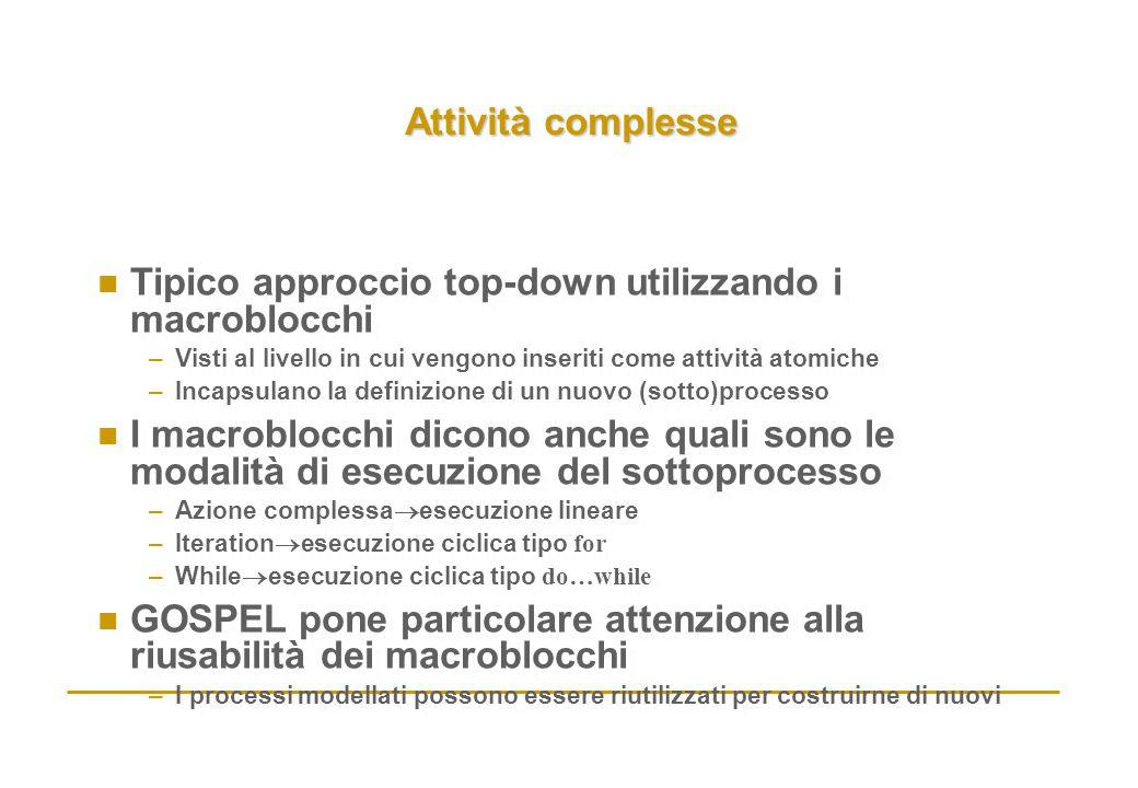 Attività complesse n Tipico approccio top-down utilizzando i macroblocchi –Visti al livello in cui vengono inseriti come attività atomiche –Incapsulan