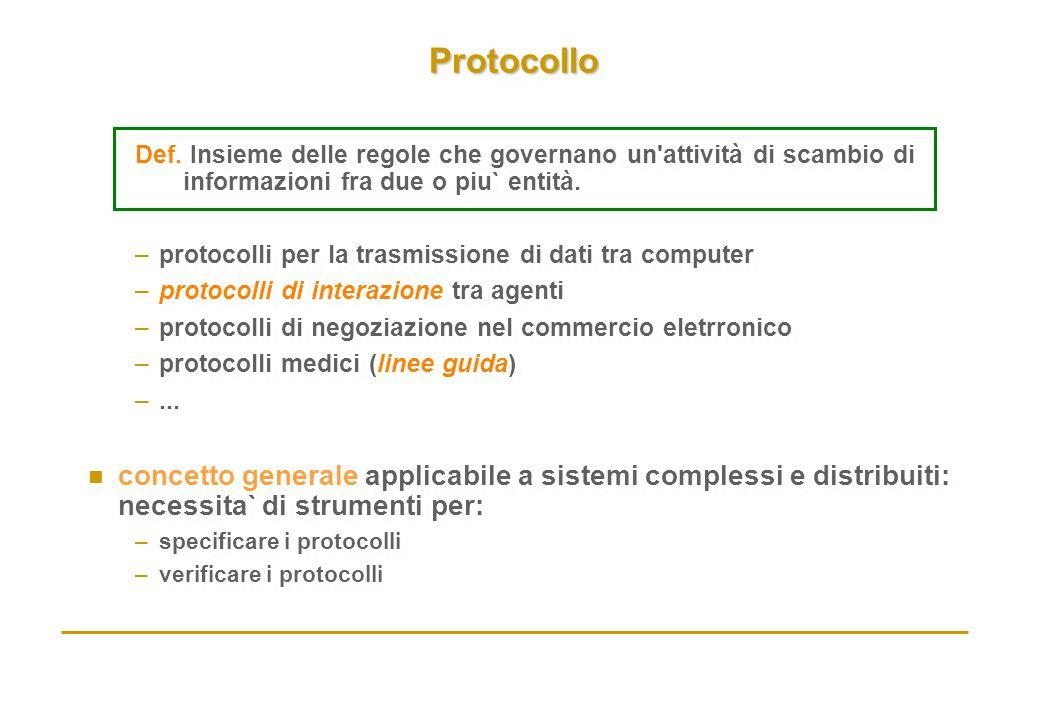 ProtocolloProtocollo Def. Insieme delle regole che governano un'attività di scambio di informazioni fra due o piu` entità. –protocolli per la trasmiss