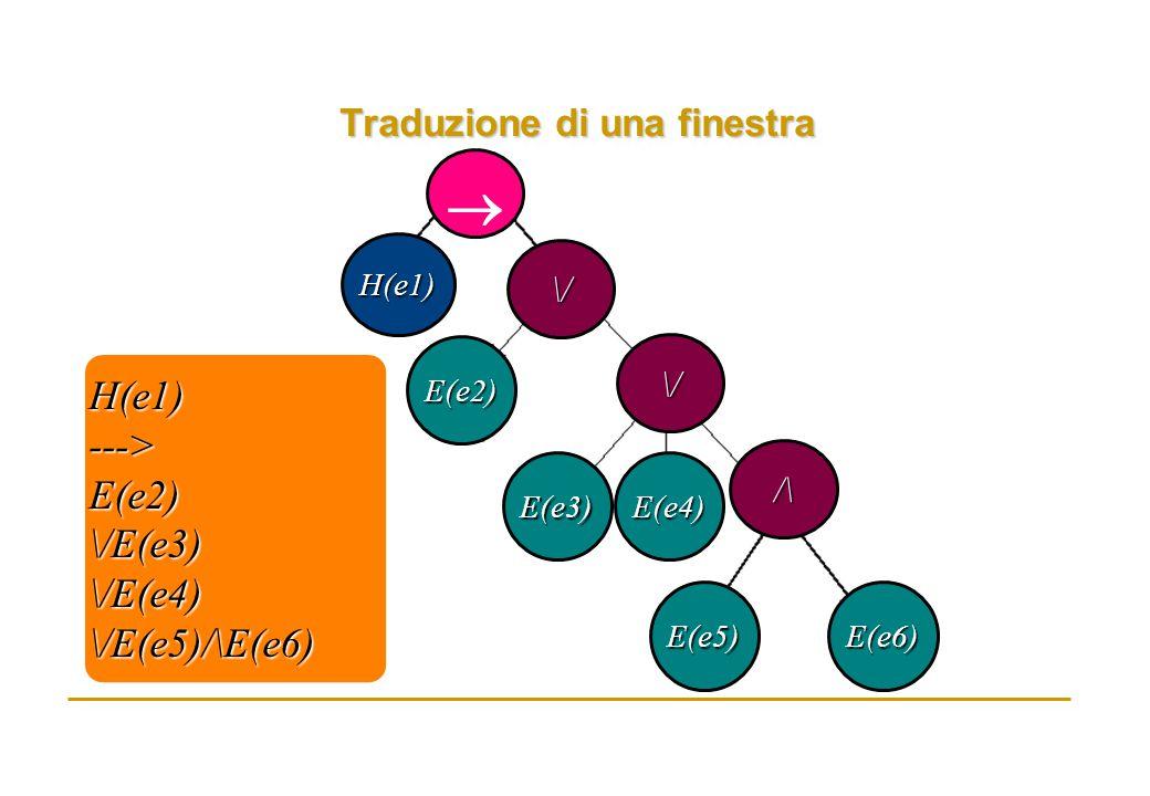 Traduzione di una finestra H(e1) E(e2) E(e3)E(e4) E(e5)E(e6) /\ \/ \/  H(e1)--->E(e2)\/E(e3)\/E(e4)\/E(e5)/\E(e6)