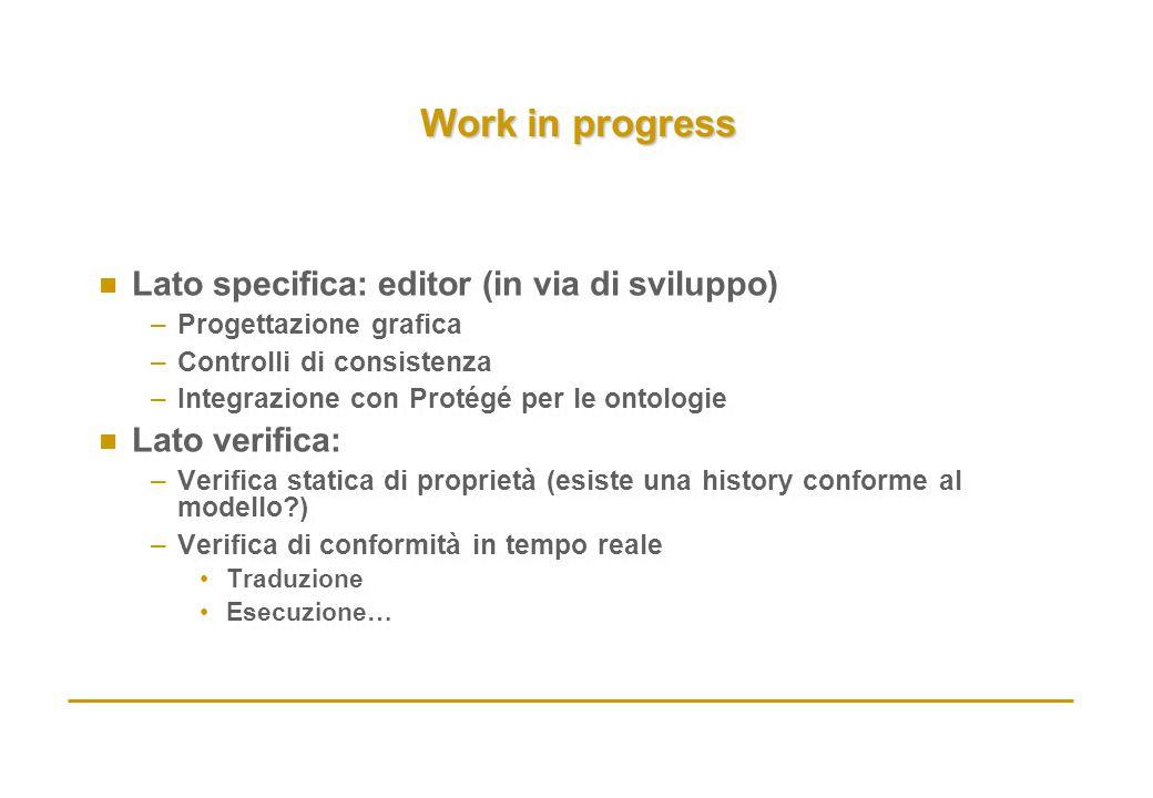 Work in progress n Lato specifica: editor (in via di sviluppo) –Progettazione grafica –Controlli di consistenza –Integrazione con Protégé per le ontol