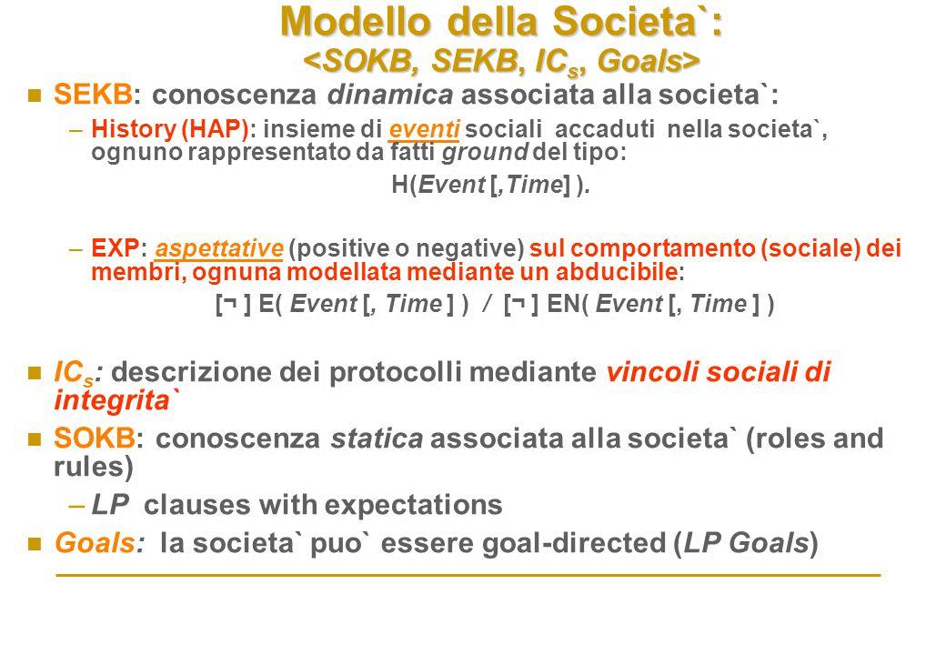 Modello della Societa`: Modello della Societa`: n SEKB: conoscenza dinamica associata alla societa`: –History (HAP): insieme di eventi sociali accaduti nella societa`, ognuno rappresentato da fatti ground del tipo: H(Event [,Time] ).
