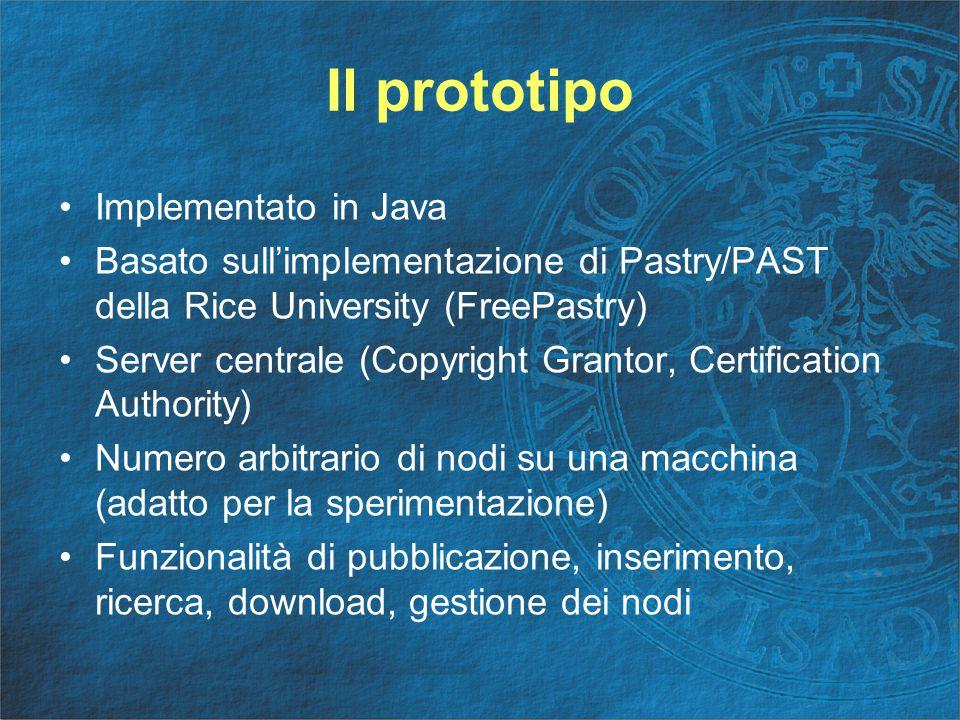 Il prototipo Implementato in Java Basato sull'implementazione di Pastry/PAST della Rice University (FreePastry) Server centrale (Copyright Grantor, Certification Authority) Numero arbitrario di nodi su una macchina (adatto per la sperimentazione) Funzionalità di pubblicazione, inserimento, ricerca, download, gestione dei nodi