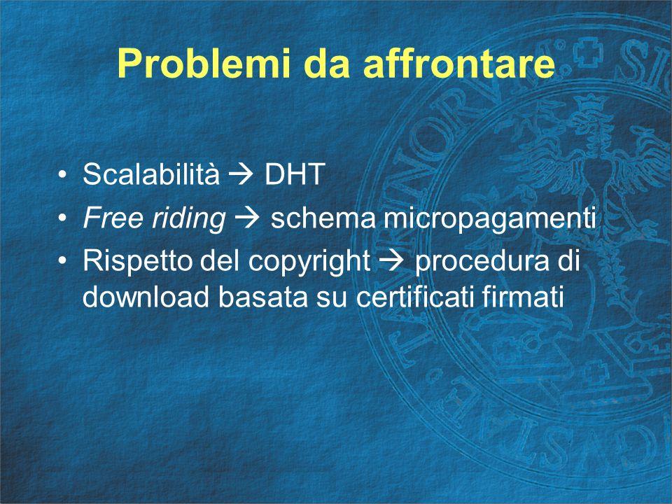 Problemi da affrontare Scalabilità  DHT Free riding  schema micropagamenti Rispetto del copyright  procedura di download basata su certificati firmati