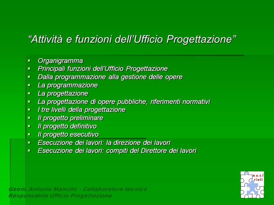 """""""Attività e funzioni dell'Ufficio Progettazione""""  Organigramma  Principali funzioni dell'Ufficio Progettazione  Dalla programmazione alla gestione"""