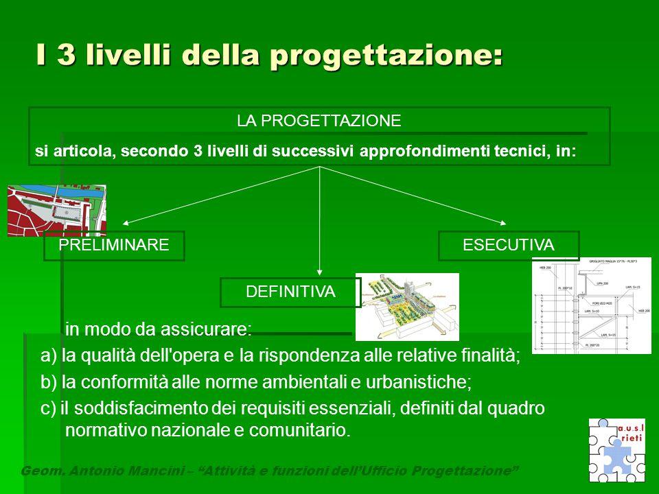 """I 3 livelli della progettazione: Geom. Antonio Mancini – """"Attività e funzioni dell'Ufficio Progettazione"""" in modo da assicurare: a) la qualità dell'op"""