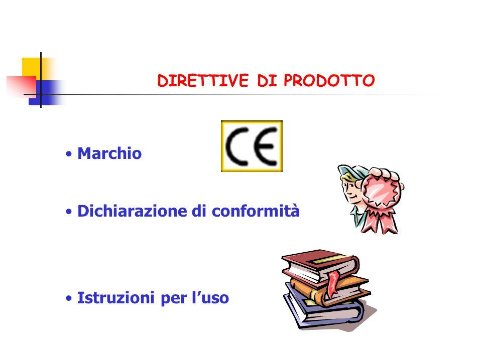 Marchio Dichiarazione di conformità Istruzioni per l'uso DIRETTIVE DI PRODOTTO