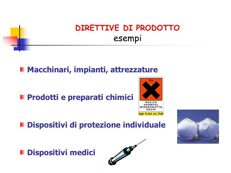 Macchinari, impianti, attrezzature Prodotti e preparati chimici Dispositivi di protezione individuale Dispositivi medici DIRETTIVE DI PRODOTTO esempi
