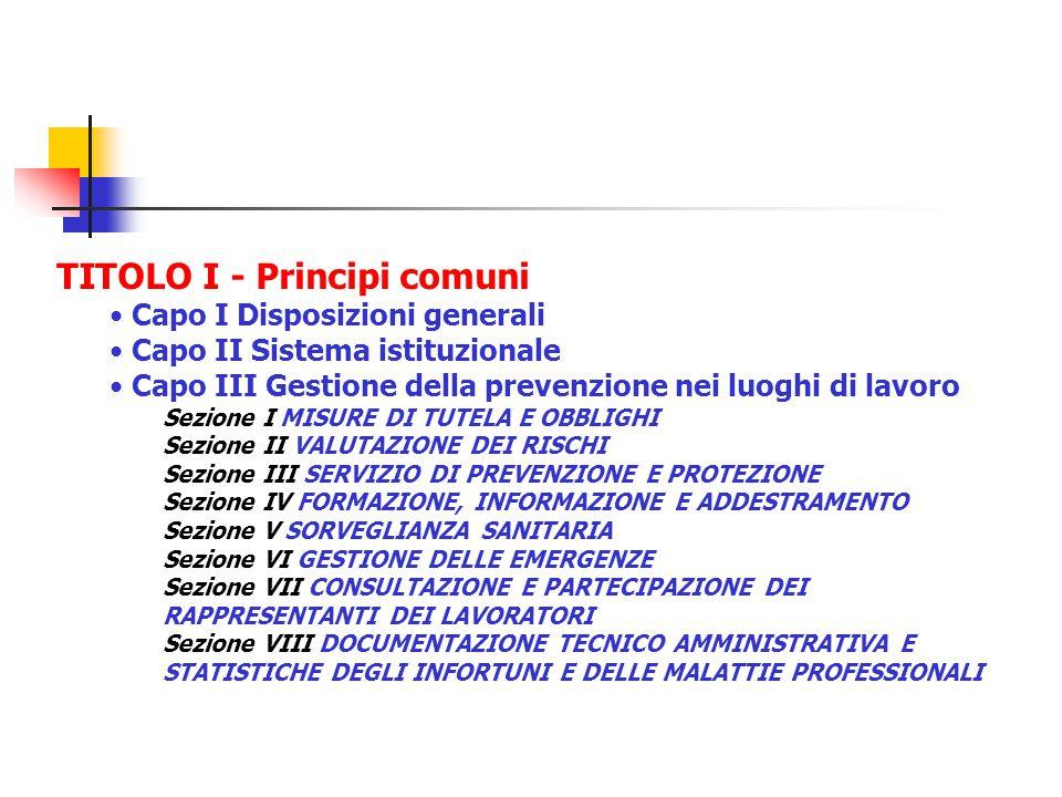 TITOLO I - Principi comuni Capo I Disposizioni generali Capo II Sistema istituzionale Capo III Gestione della prevenzione nei luoghi di lavoro Sezione