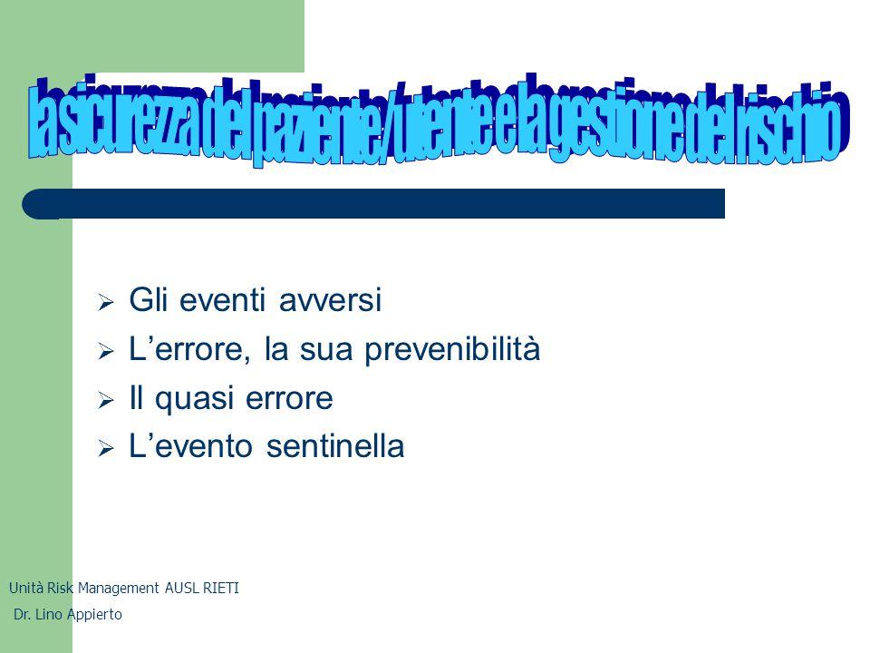  Gli eventi avversi  L'errore, la sua prevenibilità  Il quasi errore  L'evento sentinella Unità Risk Management AUSL RIETI Dr. Lino Appierto