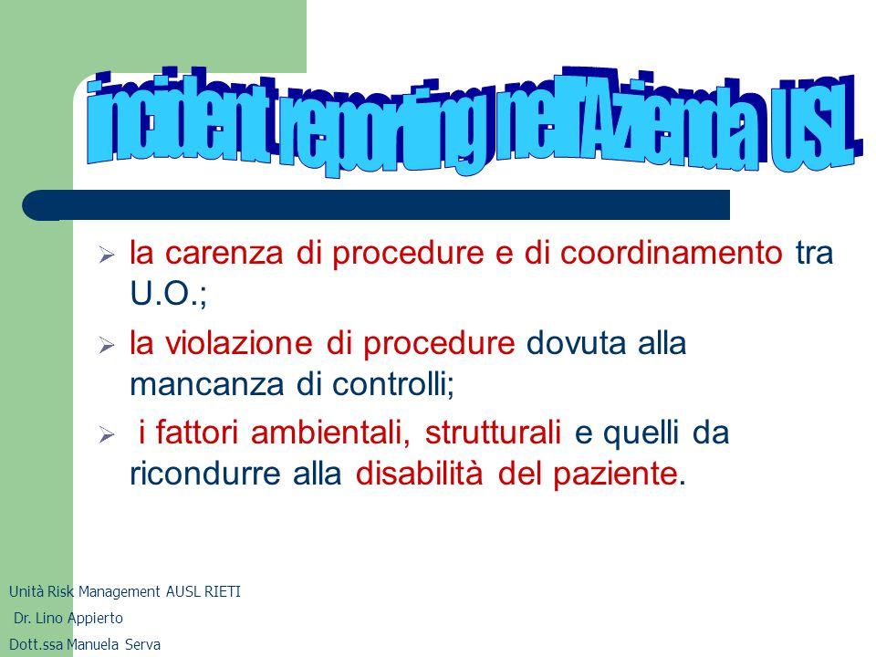  la carenza di procedure e di coordinamento tra U.O.;  la violazione di procedure dovuta alla mancanza di controlli;  i fattori ambientali, struttu