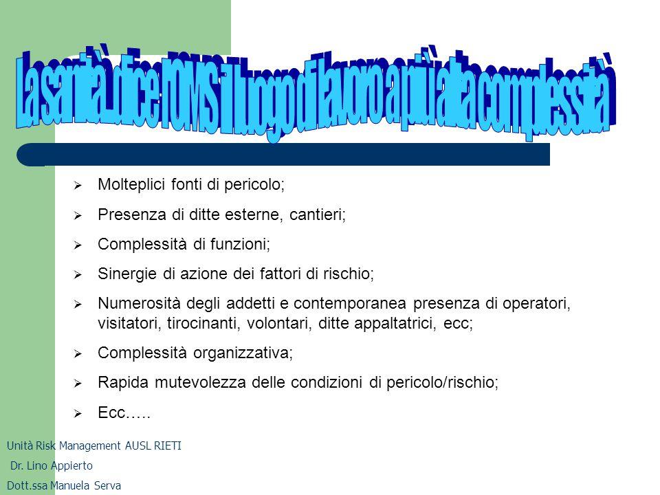 Unità Risk Management AUSL RIETI Dr.