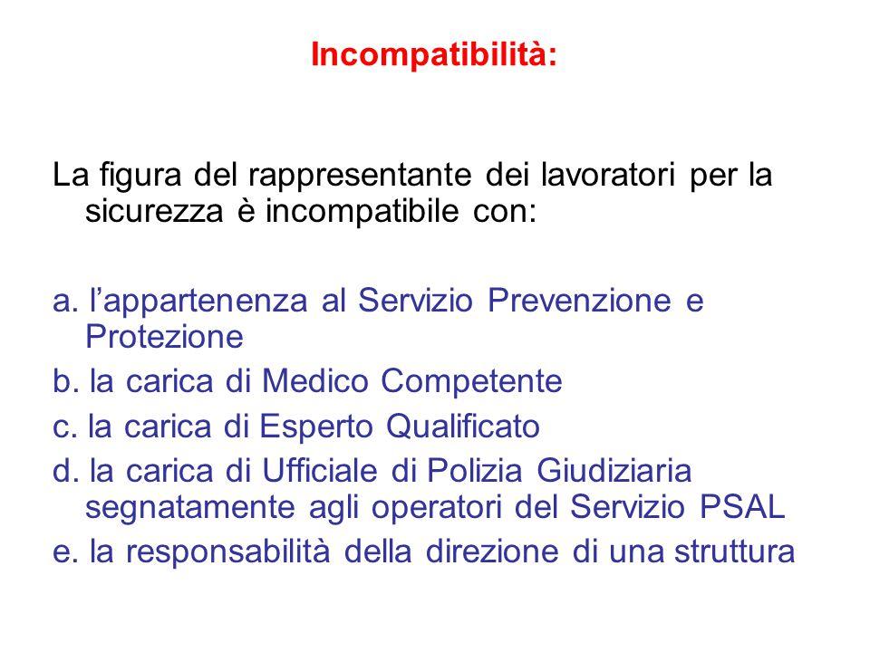 Incompatibilità: La figura del rappresentante dei lavoratori per la sicurezza è incompatibile con: a.