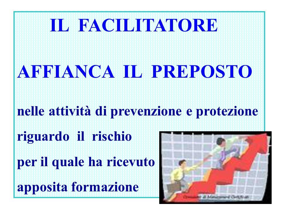 IL FACILITATORE AFFIANCA IL PREPOSTO nelle attività di prevenzione e protezione riguardo il rischio per il quale ha ricevuto apposita formazione