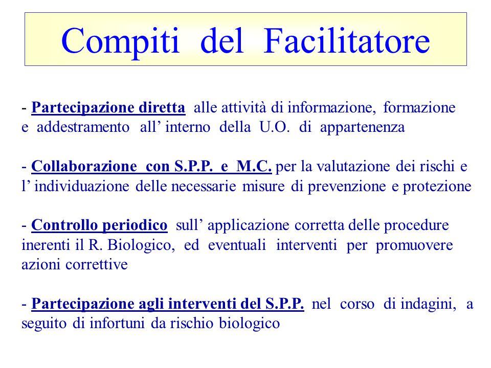 Compiti del Facilitatore - Partecipazione diretta alle attività di informazione, formazione e addestramento all' interno della U.O. di appartenenza -