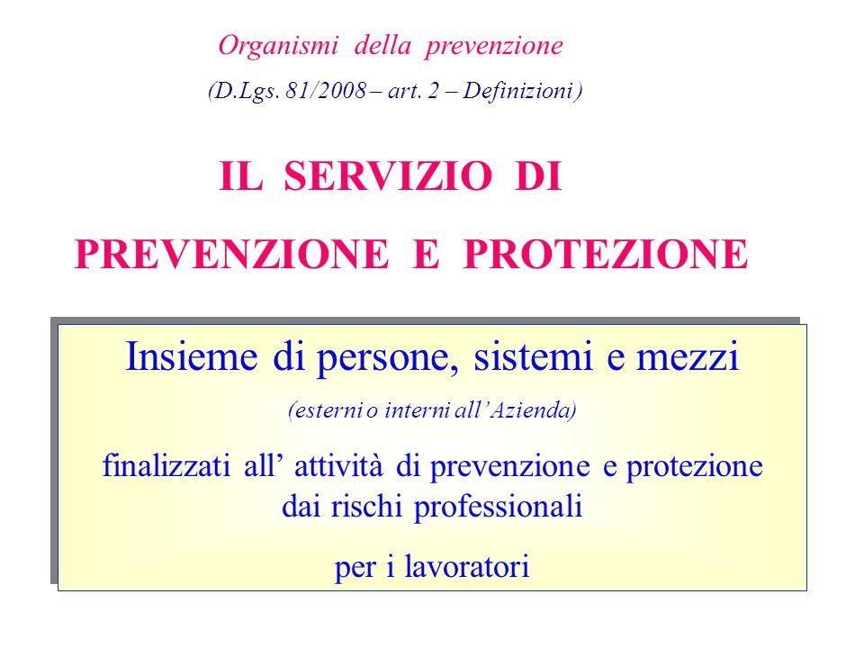 Organismi della prevenzione (D.Lgs. 81/2008 – art. 2 – Definizioni ) Insieme di persone, sistemi e mezzi (esterni o interni all' Azienda) finalizzati