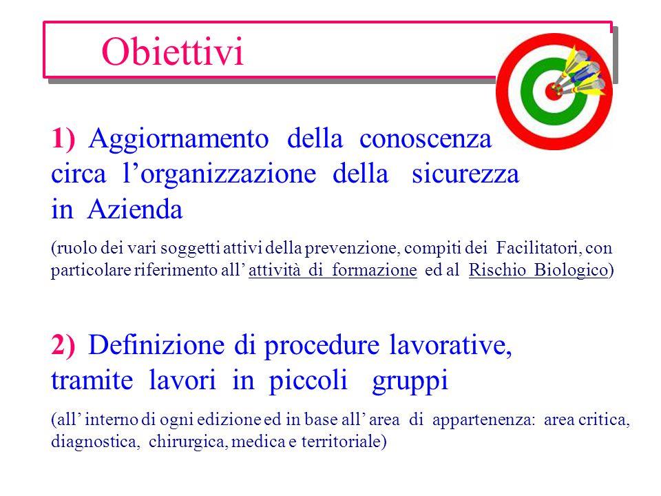 Obiettivi 1) Aggiornamento della conoscenza circa l'organizzazione della sicurezza in Azienda (ruolo dei vari soggetti attivi della prevenzione, compi