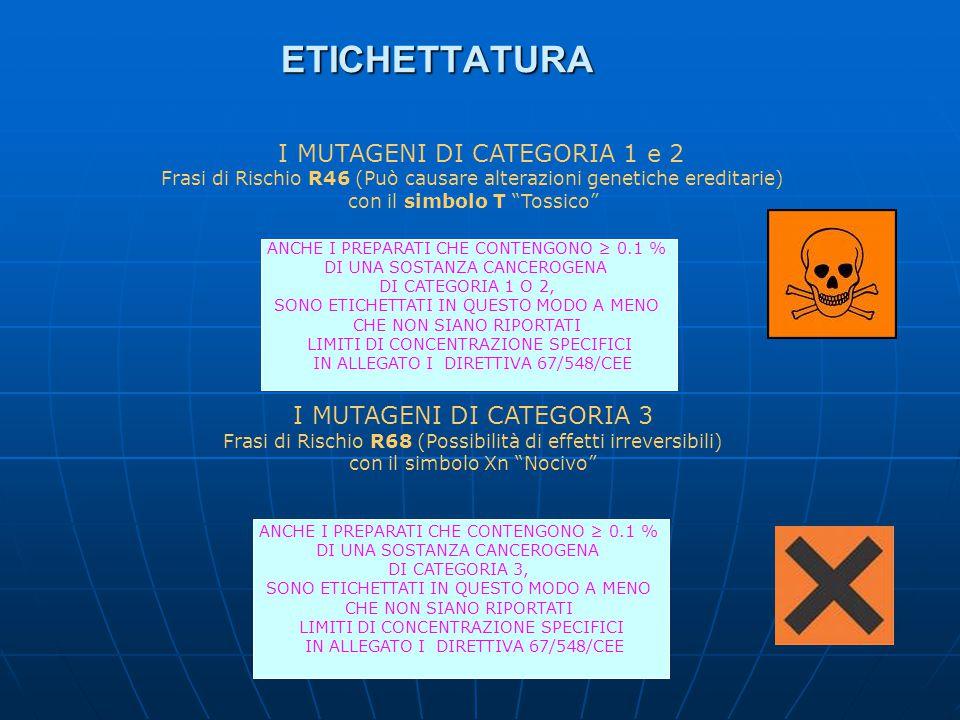 """ETICHETTATURA ETICHETTATURA I MUTAGENI DI CATEGORIA 1 e 2 Frasi di Rischio R46 (Può causare alterazioni genetiche ereditarie) con il simbolo T """"Tossic"""